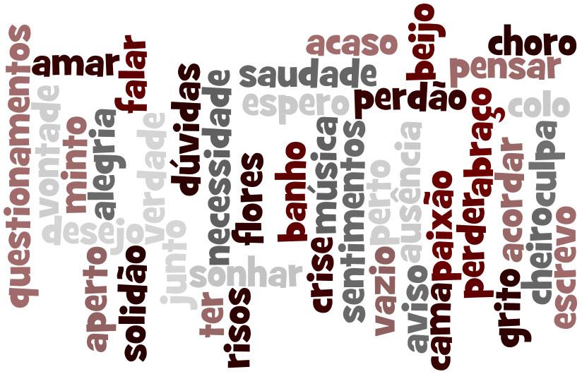 Artesanato Garrafas De Vidro Recicladas ~ O poder das palavras Portal do Rancho